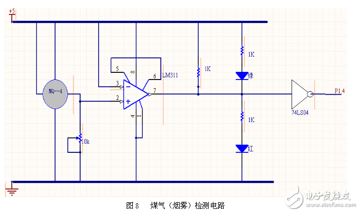 Circuit combination of each module of safe smart home monitoring system
