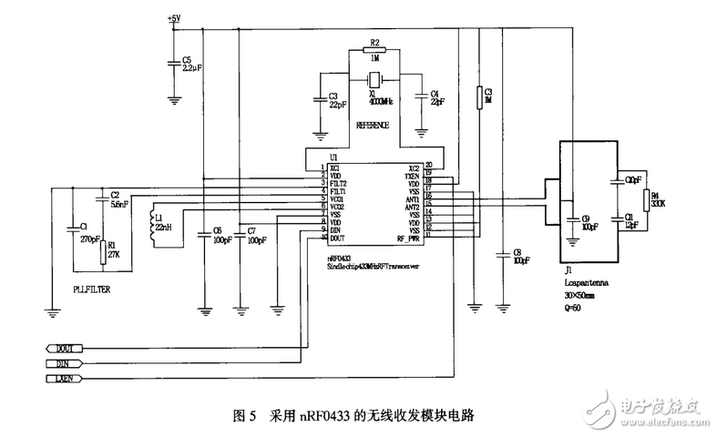 Circuit design of gateway module of embedded smart home system