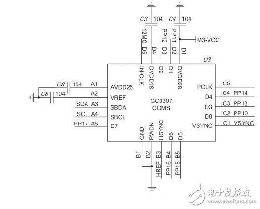 Circuit design of optical fingerprint identification system based on ARM