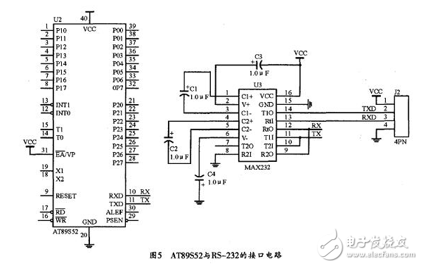 Interface circuit design of face recognition attendance machine