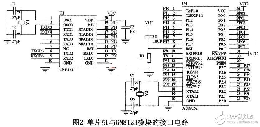 Circuit design of anti loss personal positioning system based on GPS / GSM Technology