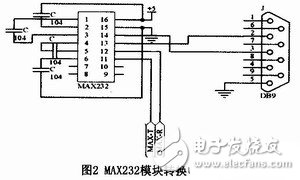 Circuit module design of intelligent disinfection robot control system for animal husbandry and breeding