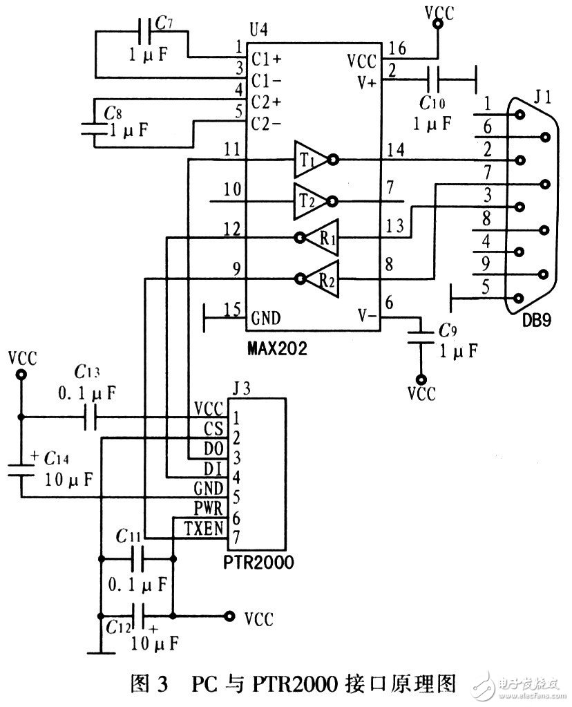 Circuit design of short distance wireless communication system based on AT89C52 MCU