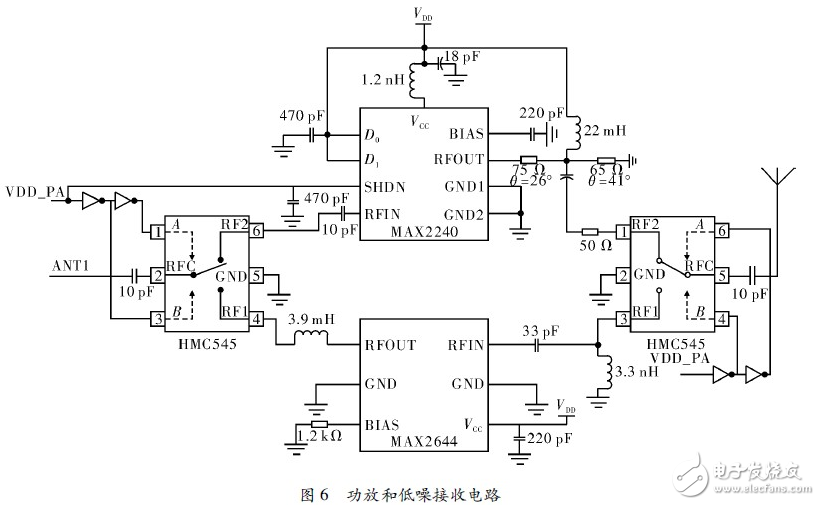 Circuit design of short distance wireless video transmission system
