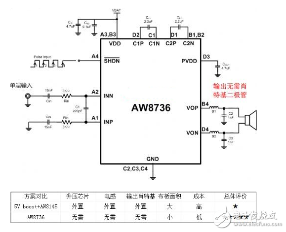 Comparative analysis of application design of high volume circuit in intelligent machine