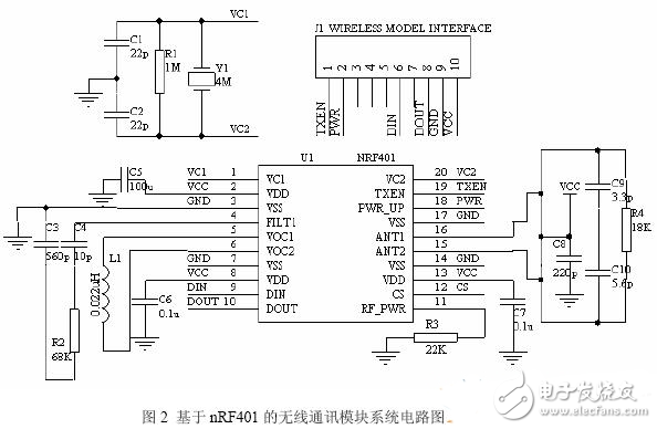Design of wireless communication system circuit module based on nRF401