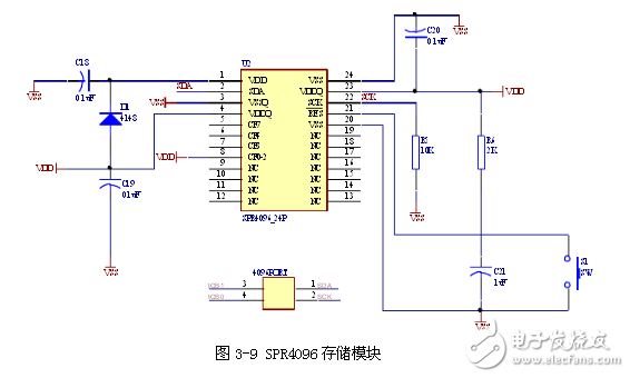 Circuit design of voice control household appliances system
