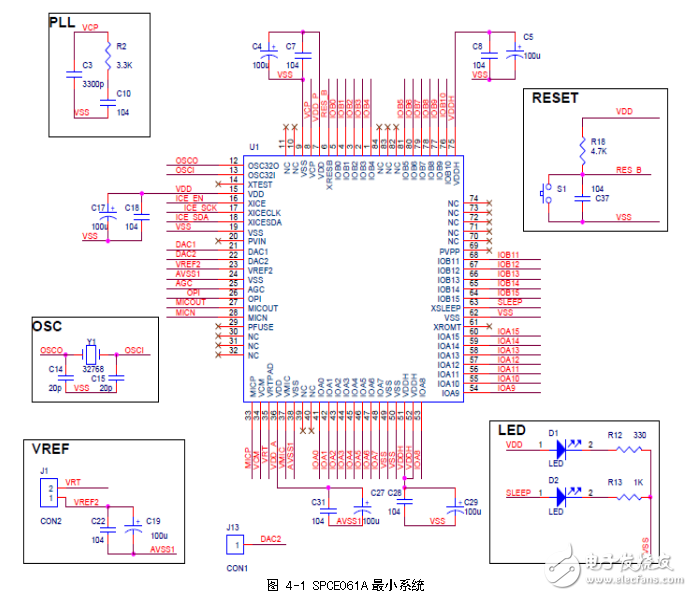 Circuit design of speech recognition robot system