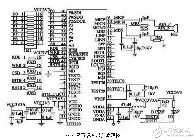 Design of embedded speech recognition circuit module based on ARM