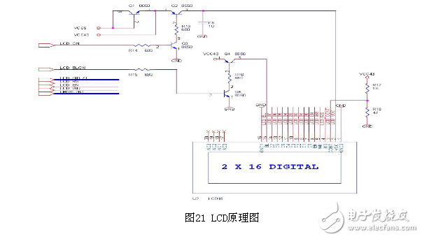 Circuit design of speech recognition system based on FPGA