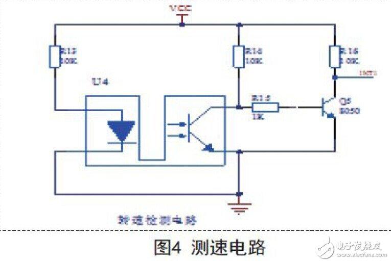 Design of DC motor speed control and speed measurement circuit module