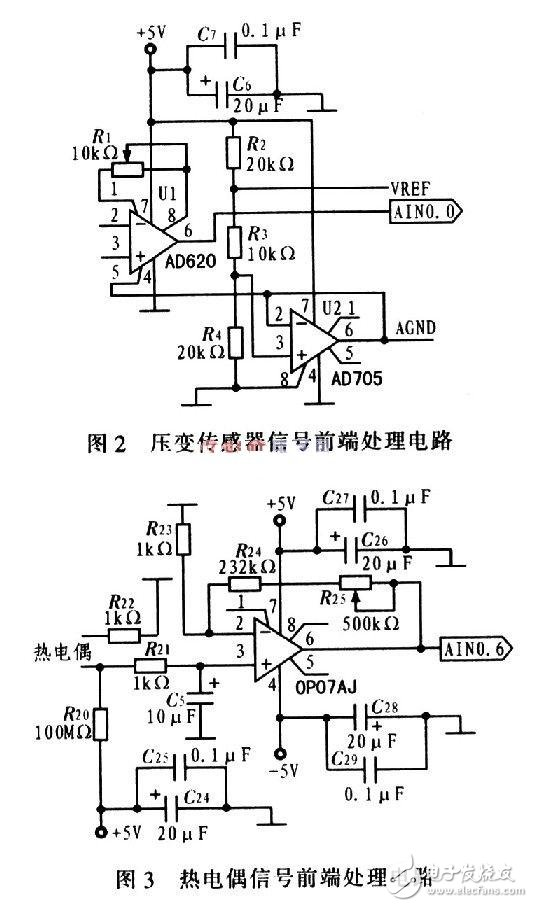 Hardware circuit design of intelligent wireless network automobile test system