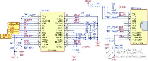 Analysis of Ethernet interface circuit of lpc2148 microcontroller with ARM7 core
