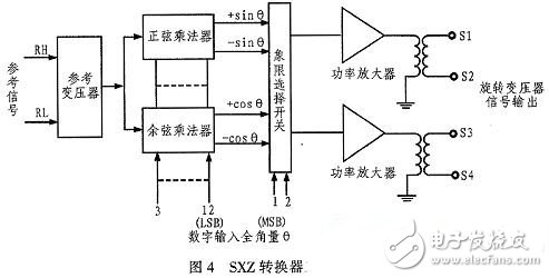 Circuit design of DSP heading and attitude signal simulator