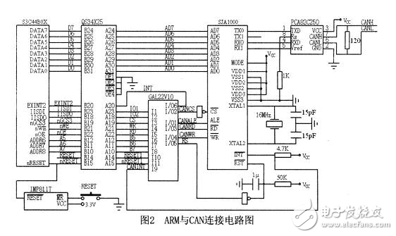 Circuit design of embedded can bus system