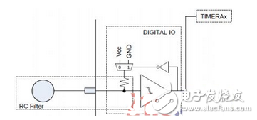 Analysis of MSP430 capacitive touch system driver circuit