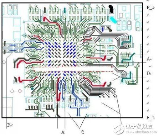 How to deal with the parts routing of BGA chip