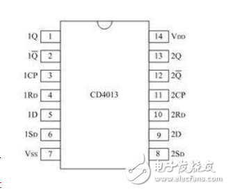 CD4013 pin diagram and function