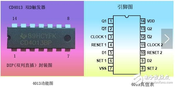 Introduction of double D flip flop of CD4013