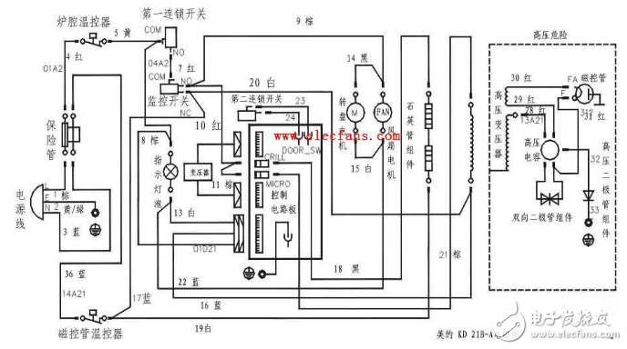 Electric circuit diagram of Midea induction cooker ...