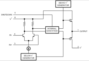Performance characteristics and application advantages of lmv951 amplifier