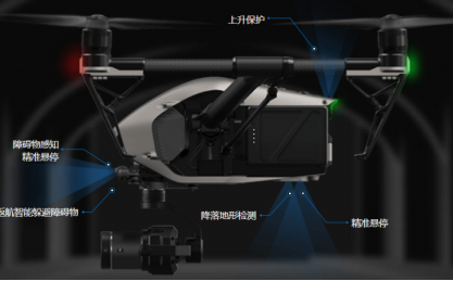 Taking advantage of UAV to build a new emergency rescue system