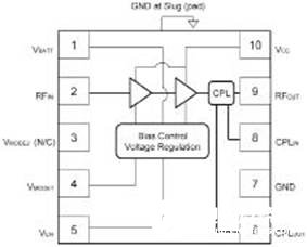 Characteristic and function analysis of WCDMA / HSPA power amplifier awu6601 / 02 / 04 / 05 / 08