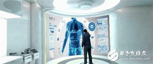 What will artificial intelligence do to the development of medical treatment in the future