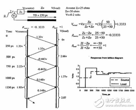 Why avoid sharp angle and right angle wiring in PCB wiring