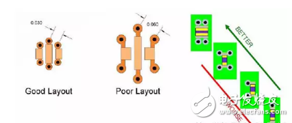 How to balance the power design of PCB