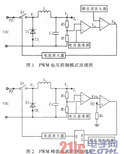 Design of low power LED driving circuit based on primary side feedback