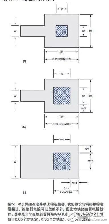 How to quickly estimate the resistance of a wire on a printed circuit board
