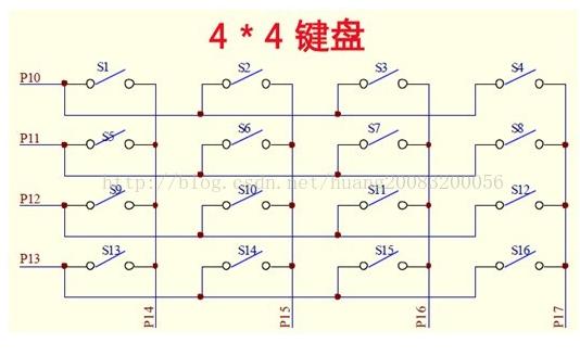 Design of 4x4 matrix key driver based on 51 single chip microcomputer