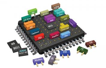 How to use parallel test method in embedded system design