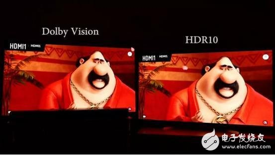 Samsung vigorously promotes hdr10 + technology, and the hdr10 + alliance is expected to further expand