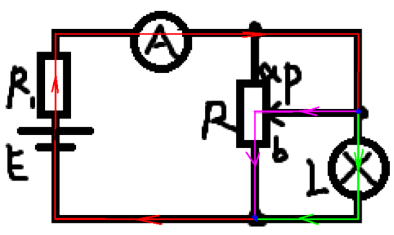 How To See The Current Trend Of Shunt Circuit In Circuit