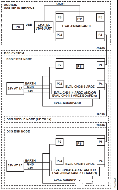 Plc And Dcs System Design Based On Modbus Host Control