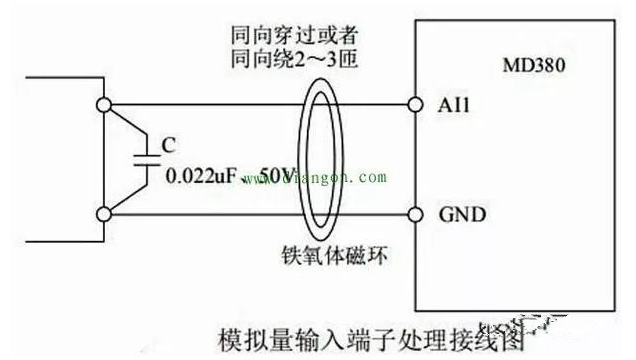 What can be done to reduce the interference caused by frequency converter communication