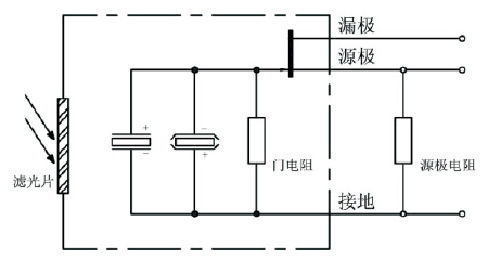 Analysis of the application principle of pyroelectric infrared sensor in automatic door