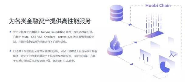 What value will Huobi chain's official public beta bring to the big ecosystem of Huobi platform