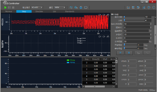Waveform editing function and typical application of PWR series high performance programmable AC power supply