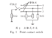 Design and implementation of LFMCW radar system applied to automobile anti-collision processing