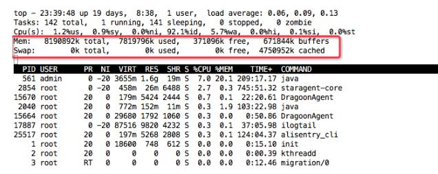 Top command of Linux