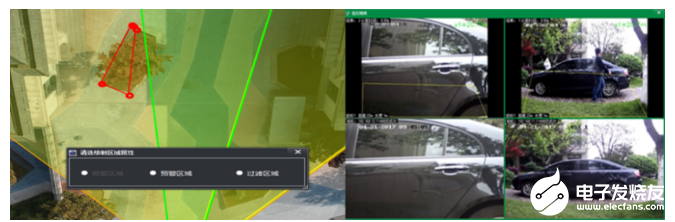 Ray vision integrated machine, the next tipping point in the security market