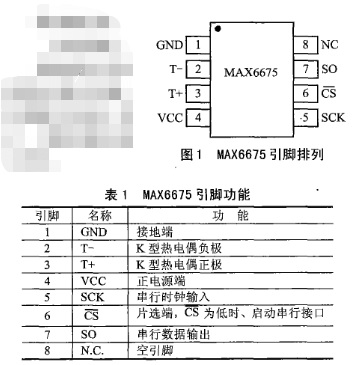 Performance characteristics and application analysis of thermocouple amplifier and digital converter MAX6675