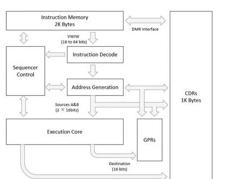 Next generation SOS thermal imaging sensor of Xinfu company