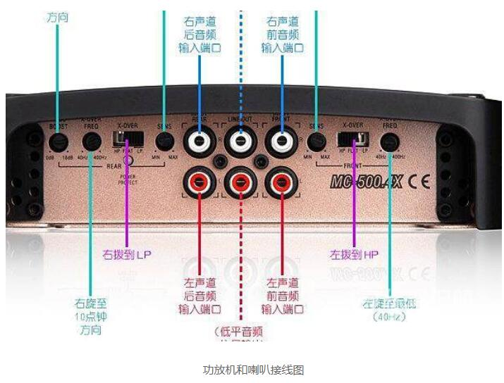 Power amplifier and horn wiring diagram