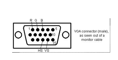 How to drive VGA connector in VGA hardware circuit design