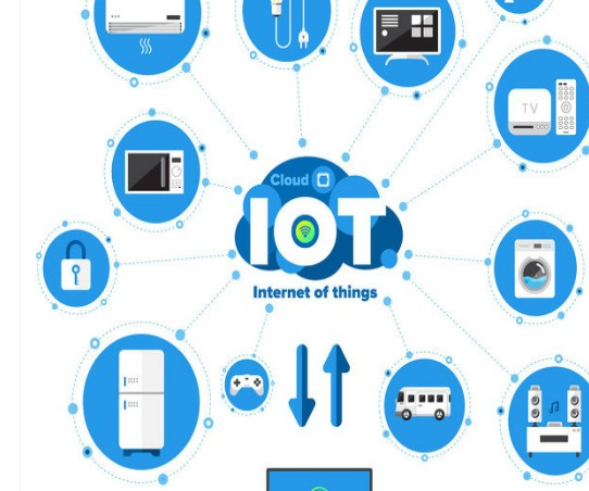 How will Internet of things change community life?