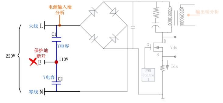 How to judge whether the ground on the probe of the multimeter can be directly connected to the ground of the tested board?